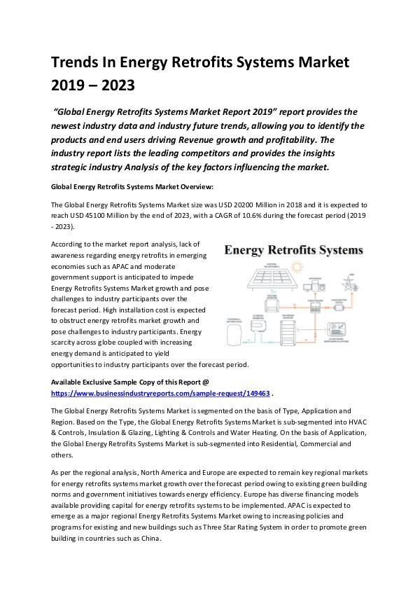 Global Energy Retrofits Systems Market 2019 - 2023