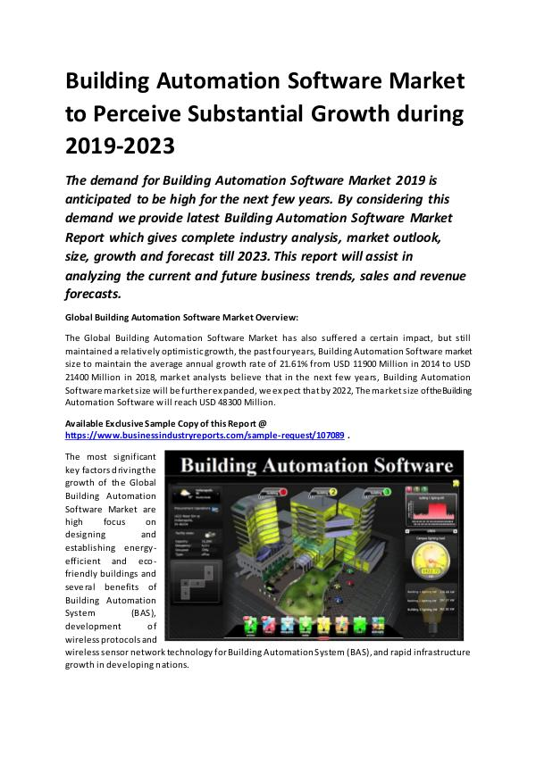 Global Building Automation Software Market Report