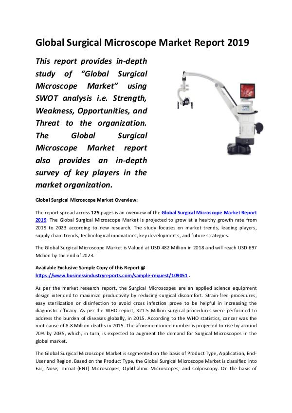 Market Research Reports Global Surgical Microscope Market Report 2019