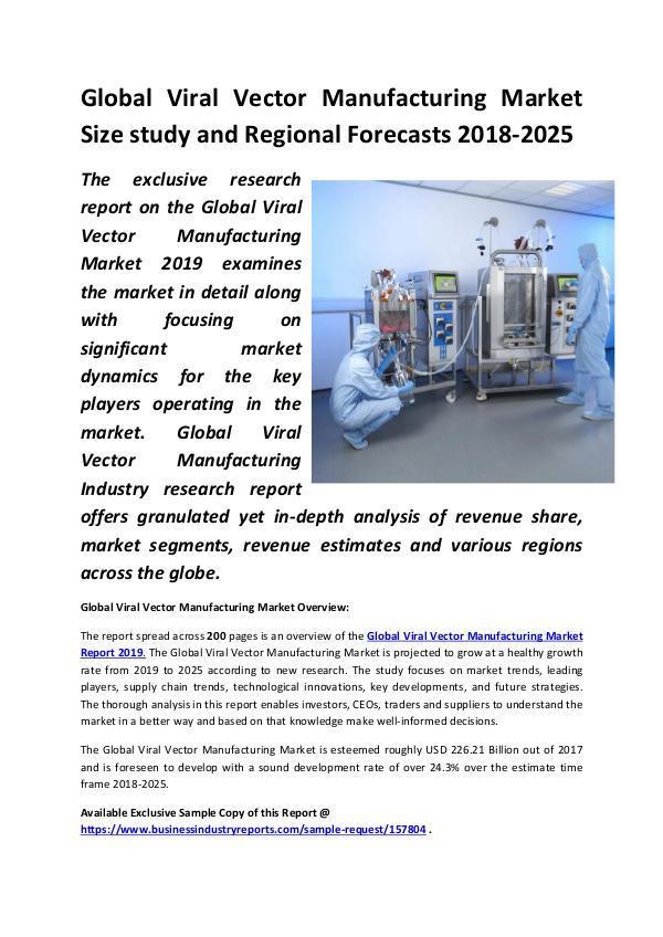Global Viral Vector Manufacturing Market Size stud