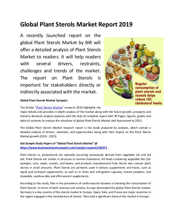 Global Plant Sterols Market Report 2019