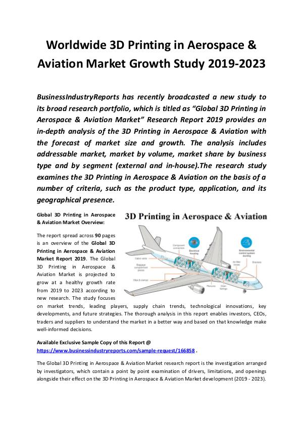 Global 3D Printing in Aerospace & Aviation Market