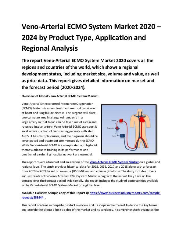 Global Veno Arterial ECMO System Market Report 202
