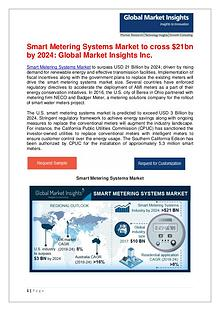Smart Metering Systems Market to cross $21bn by 2024