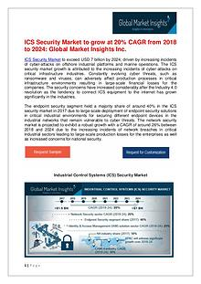 ICS Security Market to grow at 20% CAGR from 2018 to 2024