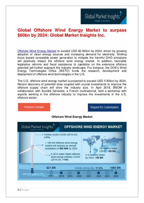 Offshore Wind Energy Market to surpass $60bn by 2024 Offshore Wind Energy Market