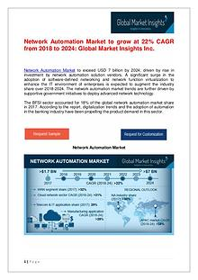 Network Automation Market to reach $7bn by 2024