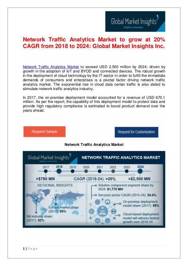 Network Traffic Analytics Market to cross $2,500mn by 2024 Network Traffic Analytics Market