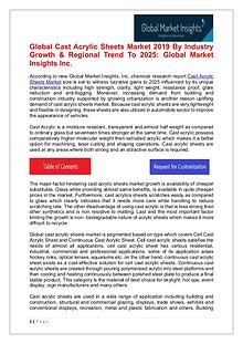 Cast Acrylic Sheets Market 2019 By Regional Trend and Revenue