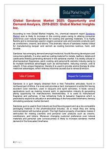 Sandarac Market - Share, Growth, Analysis, Forecast to 2025