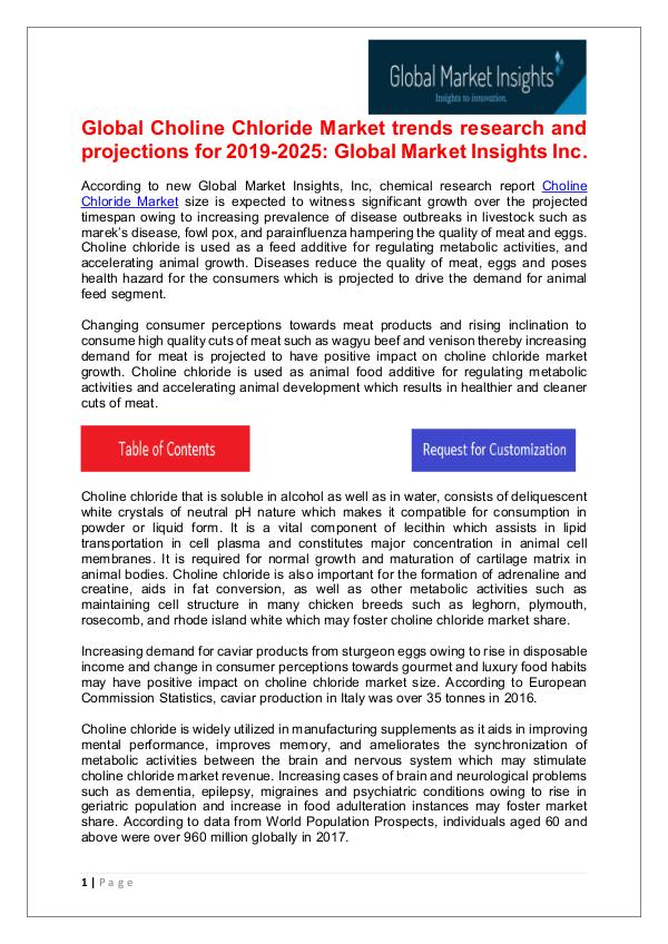 Choline Chloride Market 2019 by industry trends, statistics Choline Chloride Market