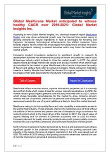 Mesifurane Market anticipated to witness significant growth by 2025