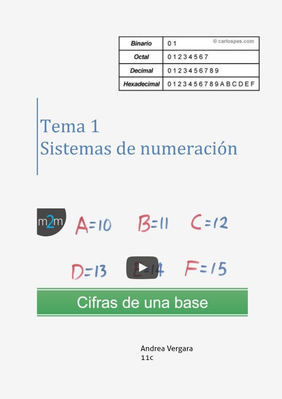 sistemas de numeracio y algebra de boole sistemas-de-numeracic3b3n-binario-octal-y-hexadeci