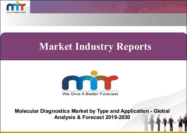 Hospital EMR Systems Market Molecular Diagnostics Market