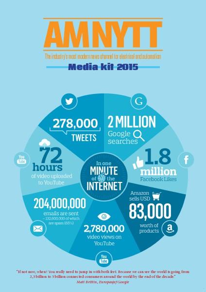 AMNYTT Medieplan 2015 English Media Kit