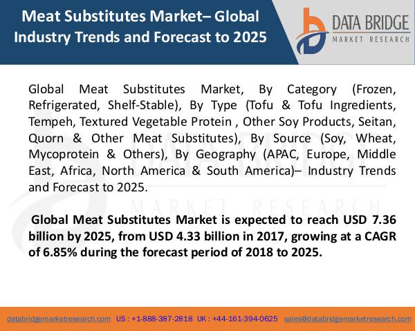 Market Research on Global Microsurgery Market – Industry Trends 2018 Global Meat Substitutes Market