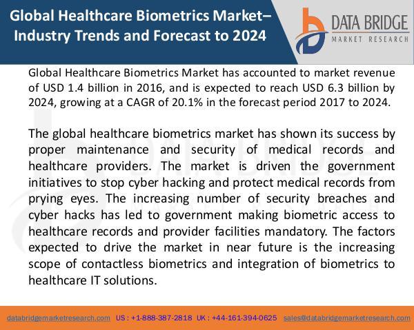Global Healthcare Biometrics Market1