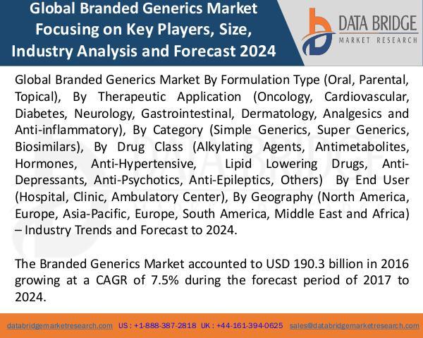Global Branded Generics Market