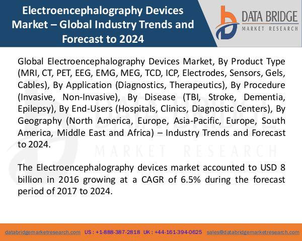 Global Electroencephalography Devices Market