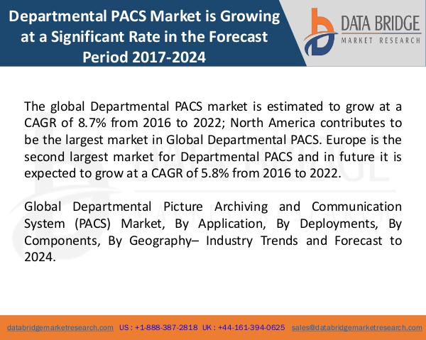 Global Departmental PACS Market