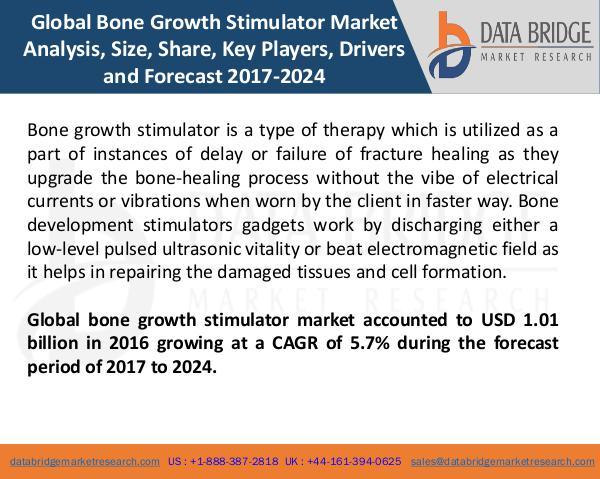 Global Bone Growth Stimulator Market