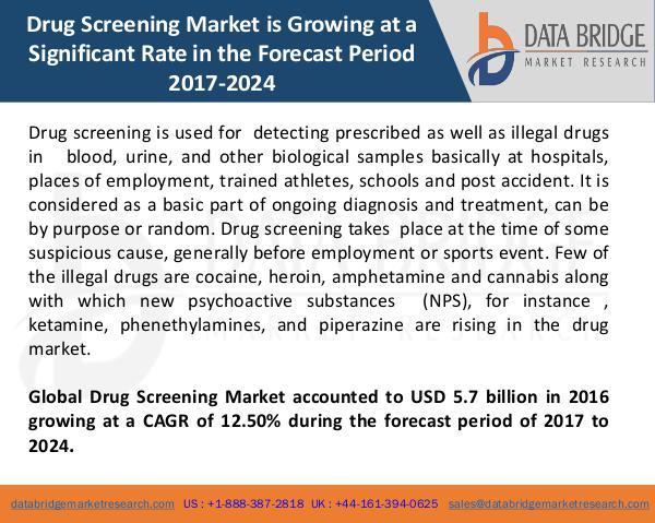 Global Drug Screening Market