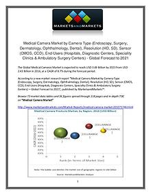 Growth Of Medical Camera Market - Global Forecast