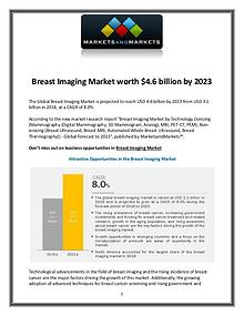 Breast Imaging Market size, Growth, Forecast 2023