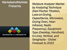Moisture Analyzer Market worth 1.41 Billion USD by 2022