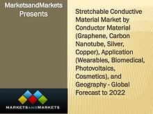 Stretchable Conductive Material Market