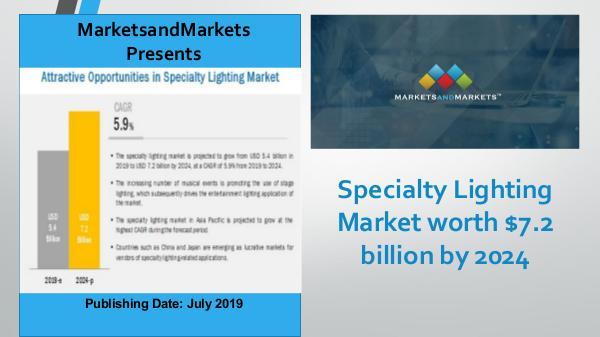 Specialty Lighting Market | worth $7.2 billion by 2024 Specialty Lighting Market