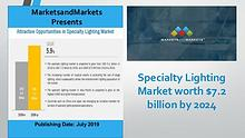 Specialty Lighting Market | worth $7.2 billion by 2024