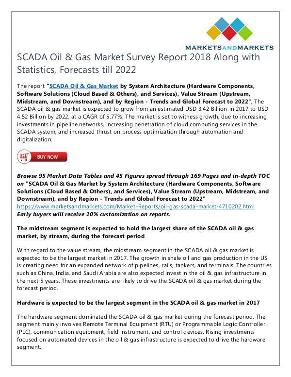 Energy and Power SCADA Oil & Gas Market