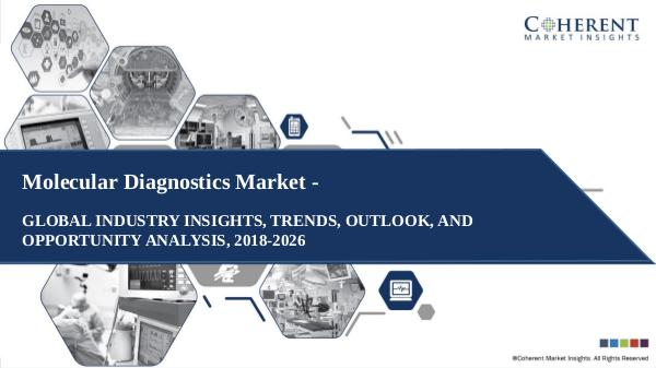 Pharmaceutical Industry Reports Molecular Diagnostics Market - Industry Insights,