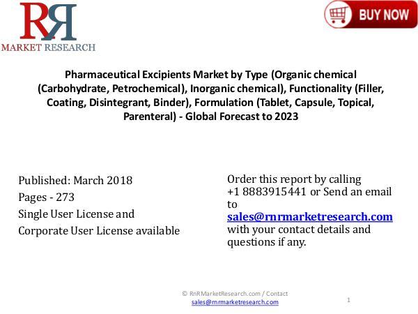 Pharmaceutical Excipients Market 2023 Trend, Size and Growth Analysis Pharmaceutical Excipients Market