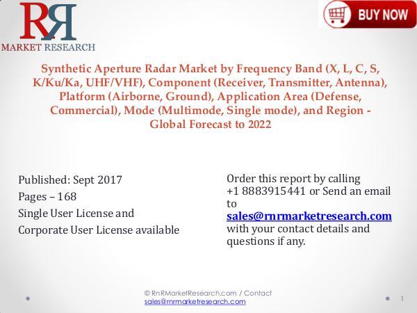 Worldwide Synthetic Aperture Radar Market 2022 Analysis & Forecast Re Synthetic Aperture Radar Market