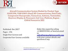 Aircraft Communication System Market 2022 Trend and Growth Report