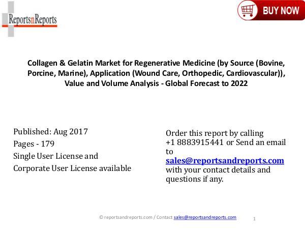 Global Research Collagen Market 2022 - Forecast Report Collagen & Gelatin Market -RnR