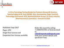 In Vitro Toxicology Testing Market to Grow at 6.6% CAGR to 2022