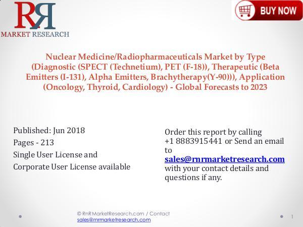Nuclear Medicine Market Global Research & Analysis Report 2023 Nuclear Medicine Market