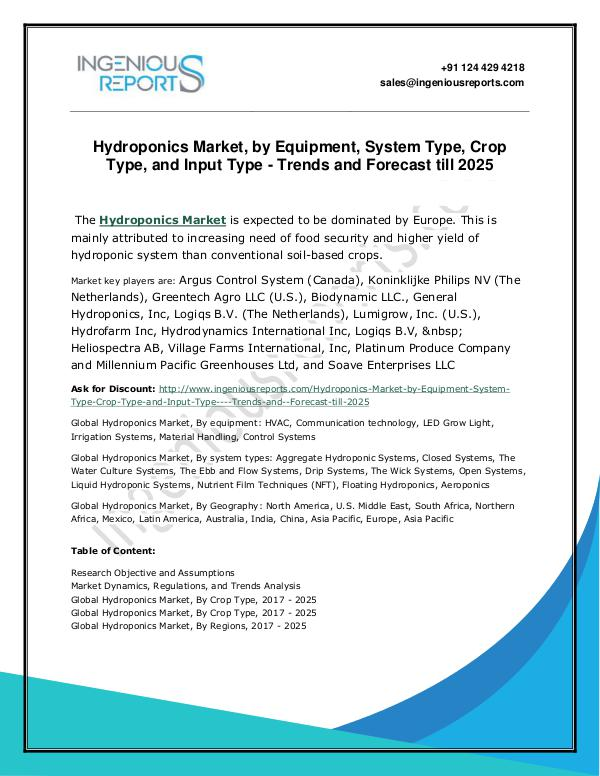 2025 Agricultural Biology Market Market and its Commercial Land Hydroponics Market